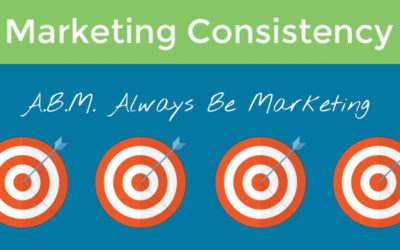 Marketing Consistency  or ABM – Always be Marketing